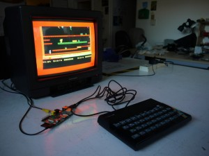 Fuse Spectrum emulator running on the Raspberry Pi